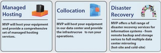 Managed Hosting - Collcation - Disaster Recovery